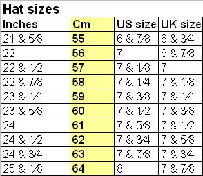Simply measure the breadth of your head following the instructions below, enter it in centimeters, inches or other units into the calculator and it will deliver an expansive hat size table with English, American, French, German and international hat sizes.